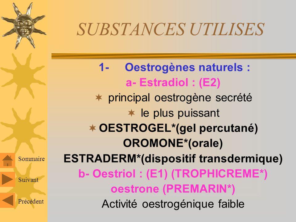SUBSTANCES UTILISES 1- Oestrogènes naturels : a- Estradiol : (E2) principal oestrogène secrété le plus puissant OESTROGEL*(gel percutané) OROMONE*(orale) ESTRADERM*(dispositif transdermique) b- Oestriol : (E1) (TROPHICREME*) oestrone (PREMARIN*) Activité oestrogénique faible Suivant Précédent Sommaire