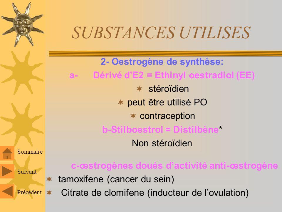 SUBSTANCES UTILISES 2- Oestrogène de synthèse: a- Dérivé dE2 = Ethinyl oestradiol (EE) stéroïdien peut être utilisé PO contraception b-Stilboestrol = Distilbène* Non stéroïdien c-œstrogènes doués dactivité anti-œstrogène tamoxifene (cancer du sein) Citrate de clomifene (inducteur de lovulation) Suivant Précédent Sommaire