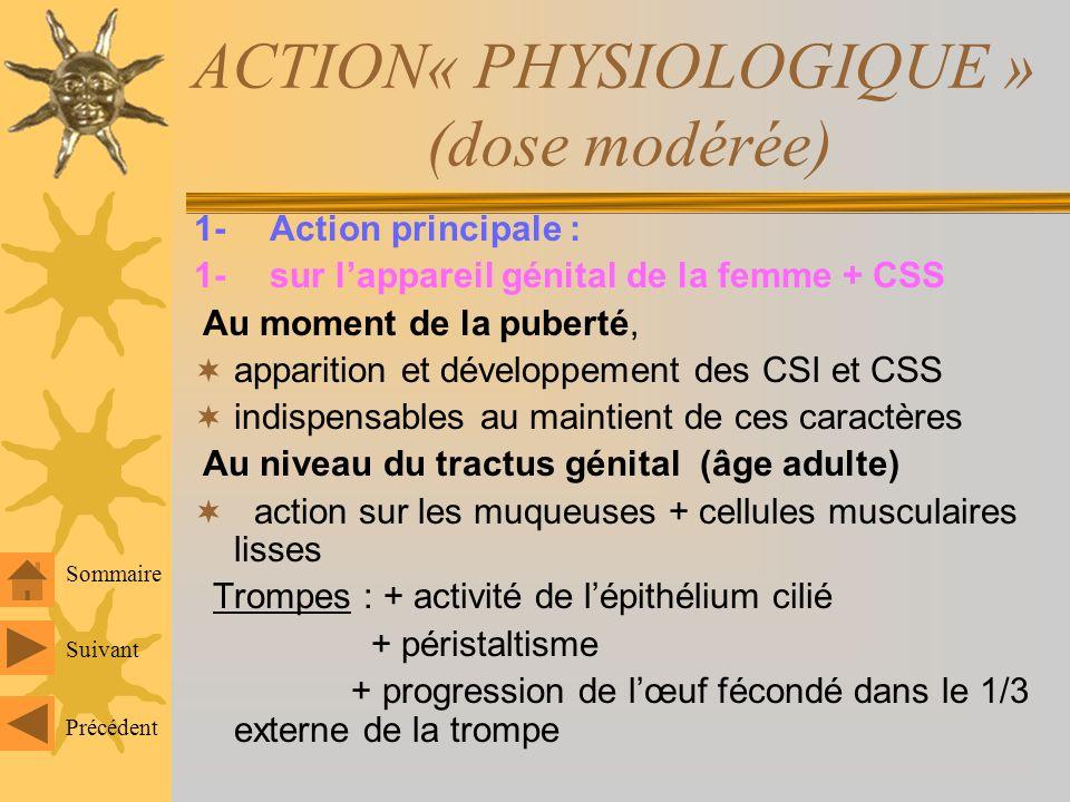 ACTION« PHYSIOLOGIQUE » (dose modérée) 1- Action principale : 1- sur lappareil génital de la femme + CSS Au moment de la puberté, apparition et développement des CSI et CSS indispensables au maintient de ces caractères Au niveau du tractus génital (âge adulte) action sur les muqueuses + cellules musculaires lisses Trompes : + activité de lépithélium cilié + péristaltisme + progression de lœuf fécondé dans le 1/3 externe de la trompe Suivant Précédent Sommaire