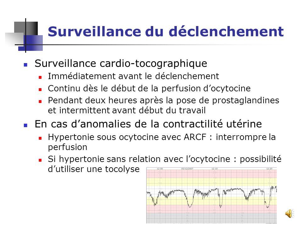 Surveillance du déclenchement Lieu de réalisation A proximité dune salle de césarienne Salle de travail ou de pré-travail En hospitalisation si proche