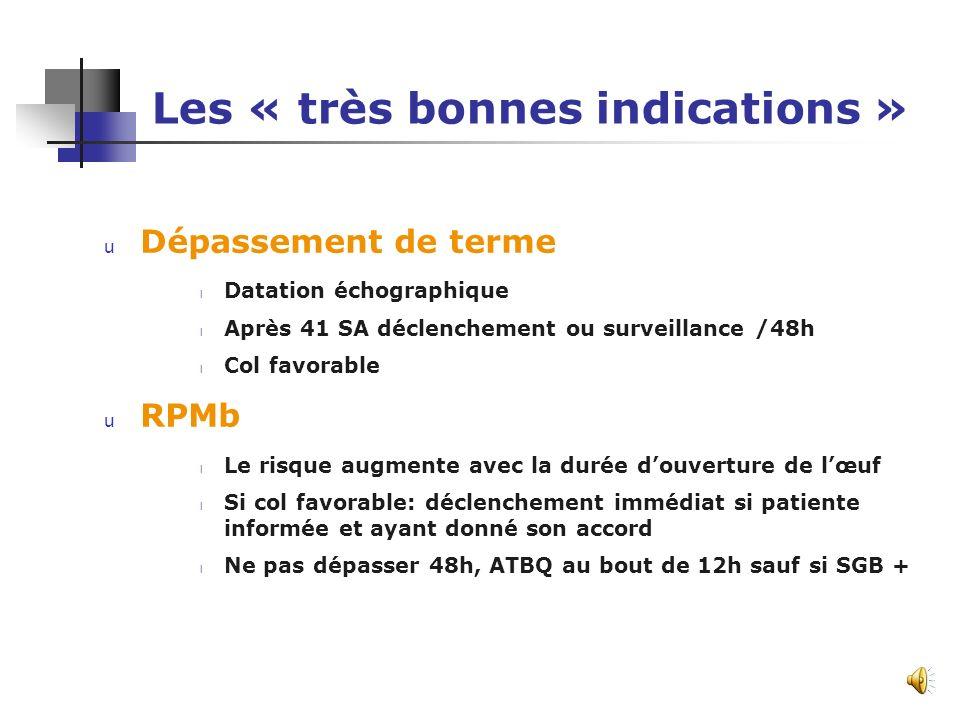 Les pratiques en France Un déclenchement sur 4 na pas dindication médicale Des indications médicales parfois discutables