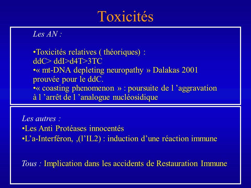 Toxicités Les AN : Toxicités relatives ( théoriques) : ddC> ddI>d4T>3TC « mt-DNA depleting neuropathy » Dalakas 2001 prouvée pour le ddC. « coasting p
