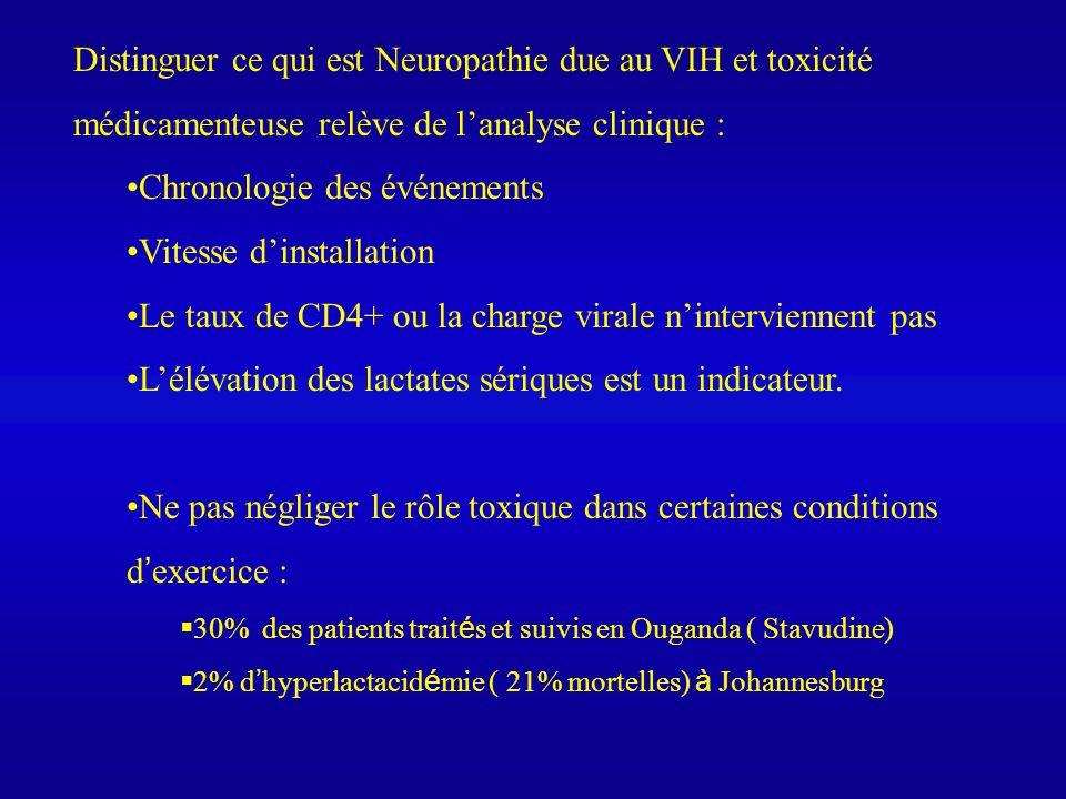 Distinguer ce qui est Neuropathie due au VIH et toxicité médicamenteuse relève de lanalyse clinique : Chronologie des événements Vitesse dinstallation