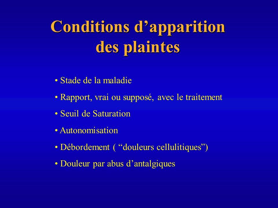 Conditions dapparition des plaintes Stade de la maladie Rapport, vrai ou supposé, avec le traitement Seuil de Saturation Autonomisation Débordement (