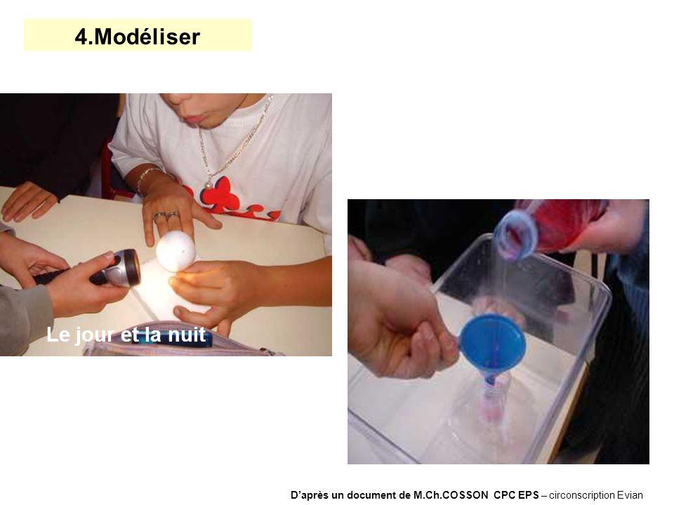 Le jour et la nuit 4.Modéliser Daprès un document de M.Ch.COSSON CPC EPS – circonscription Evian
