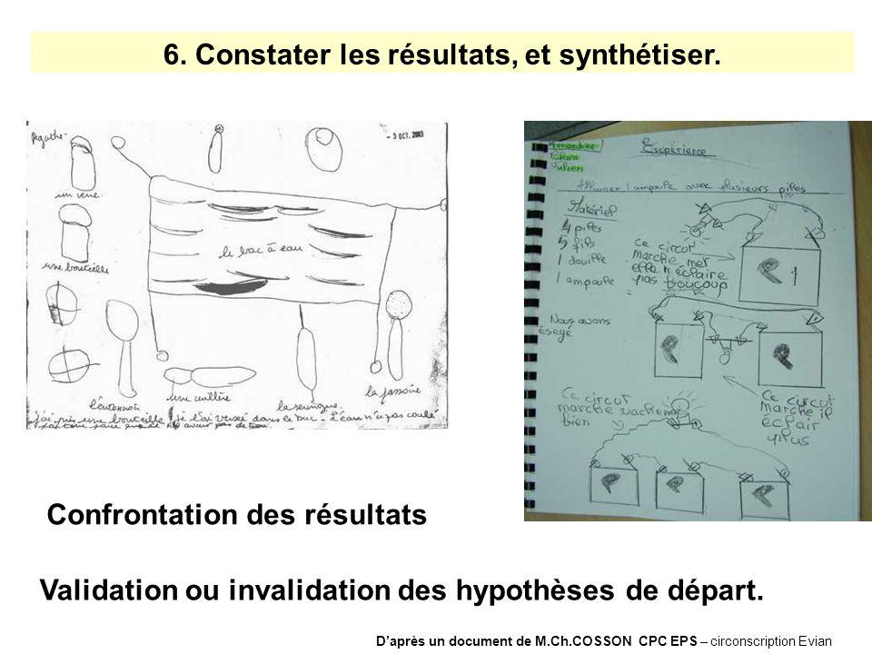 Validation ou invalidation des hypothèses de départ. Confrontation des résultats Daprès un document de M.Ch.COSSON CPC EPS – circonscription Evian 6.