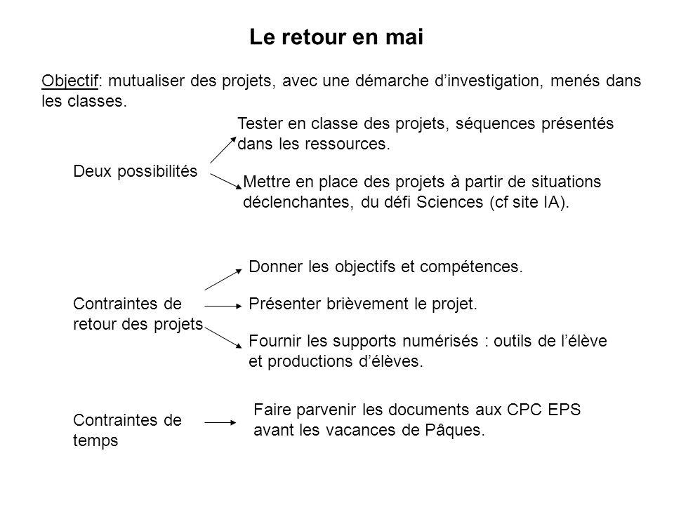 Le retour en mai Objectif: mutualiser des projets, avec une démarche dinvestigation, menés dans les classes. Deux possibilités Tester en classe des pr