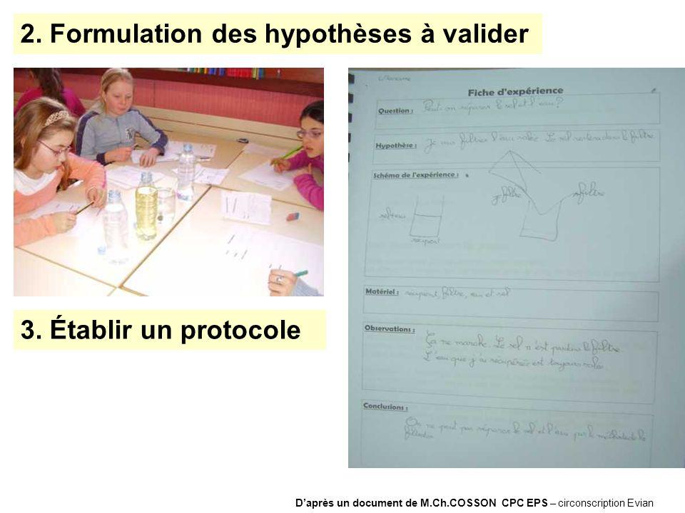 2. Formulation des hypothèses à valider 3. Établir un protocole Daprès un document de M.Ch.COSSON CPC EPS – circonscription Evian