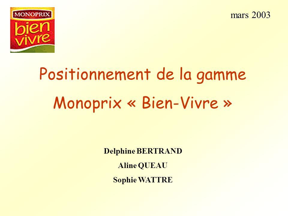 mars 2003 mars 2003 Positionnement de la gamme Monoprix « Bien-Vivre » Delphine BERTRAND Aline QUEAU Sophie WATTRE