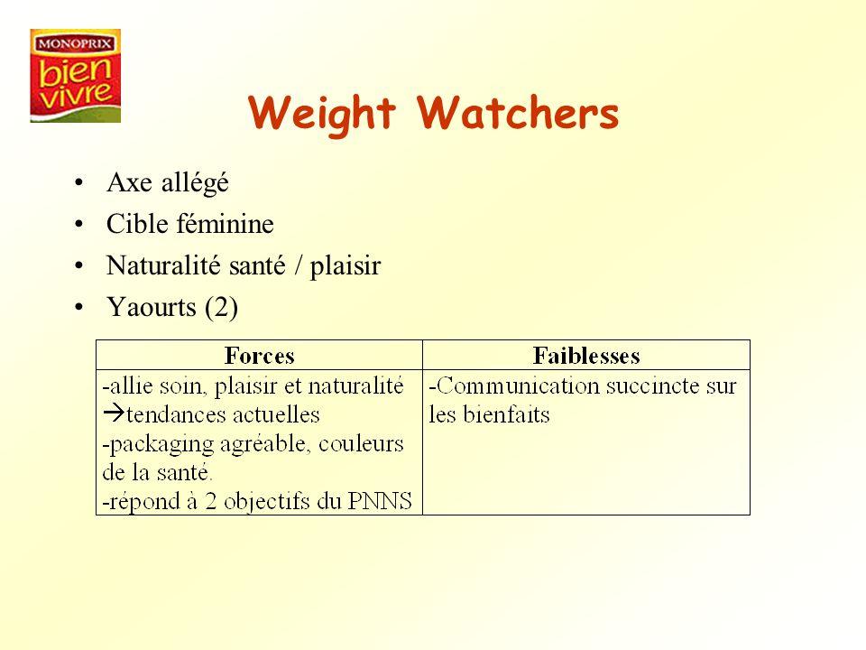 Weight Watchers Axe allégé Cible féminine Naturalité santé / plaisir Yaourts (2)