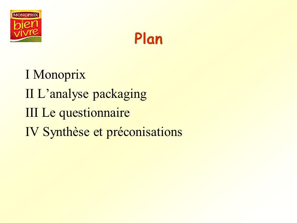 Plan I Monoprix II Lanalyse packaging III Le questionnaire IV Synthèse et préconisations