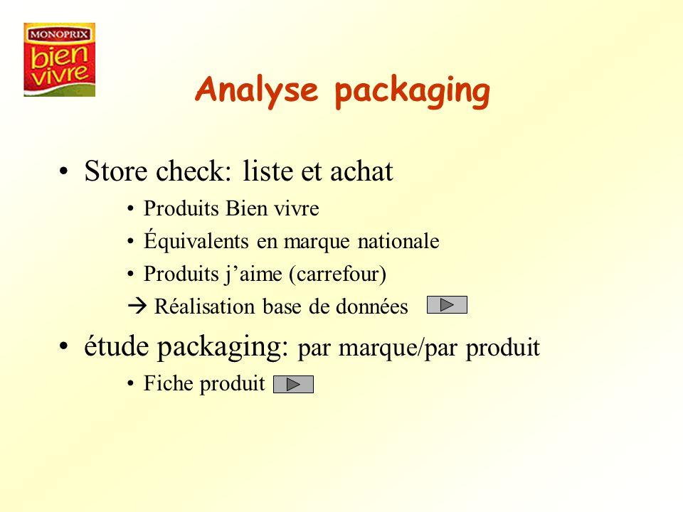 Analyse packaging Store check: liste et achat Produits Bien vivre Équivalents en marque nationale Produits jaime (carrefour) Réalisation base de donné