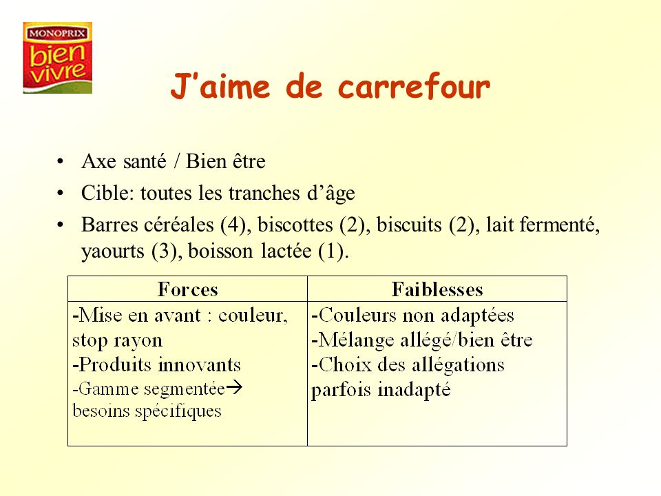 Jaime de carrefour Axe santé / Bien être Cible: toutes les tranches dâge Barres céréales (4), biscottes (2), biscuits (2), lait fermenté, yaourts (3),