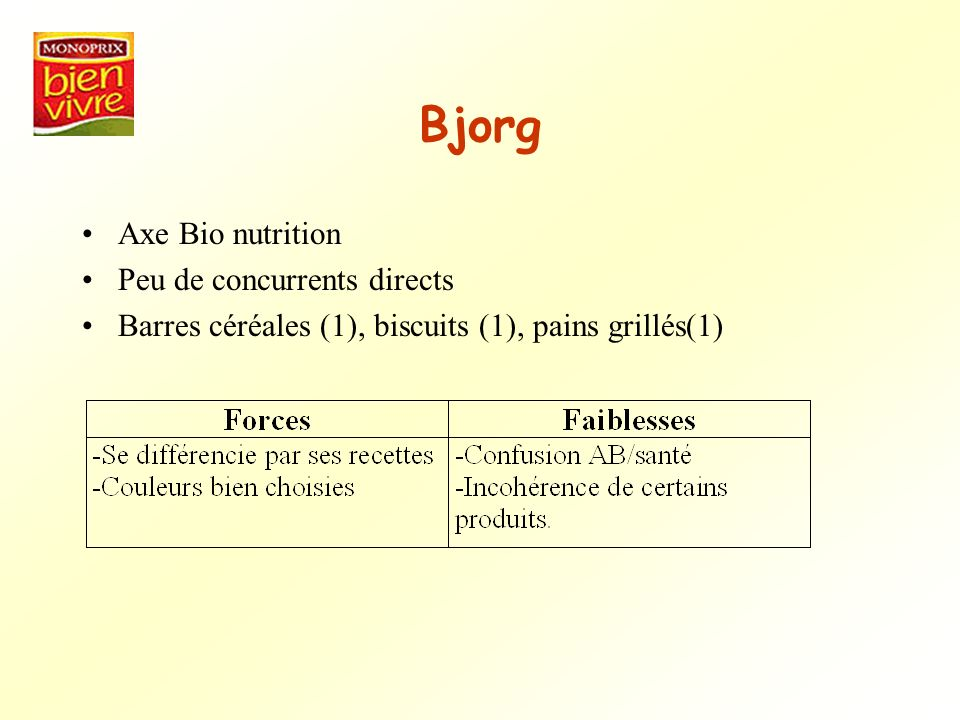 Bjorg Axe Bio nutrition Peu de concurrents directs Barres céréales (1), biscuits (1), pains grillés(1)