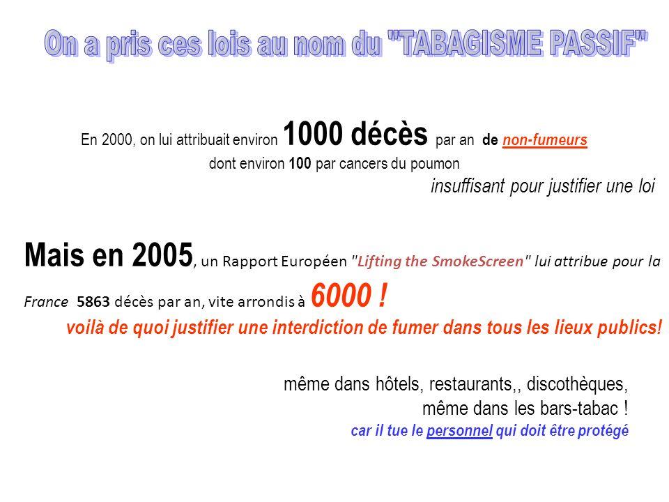 1.- Sur les fameux 5863 décès en France par an seulement 1114 étaient Non-Fumeurs!.
