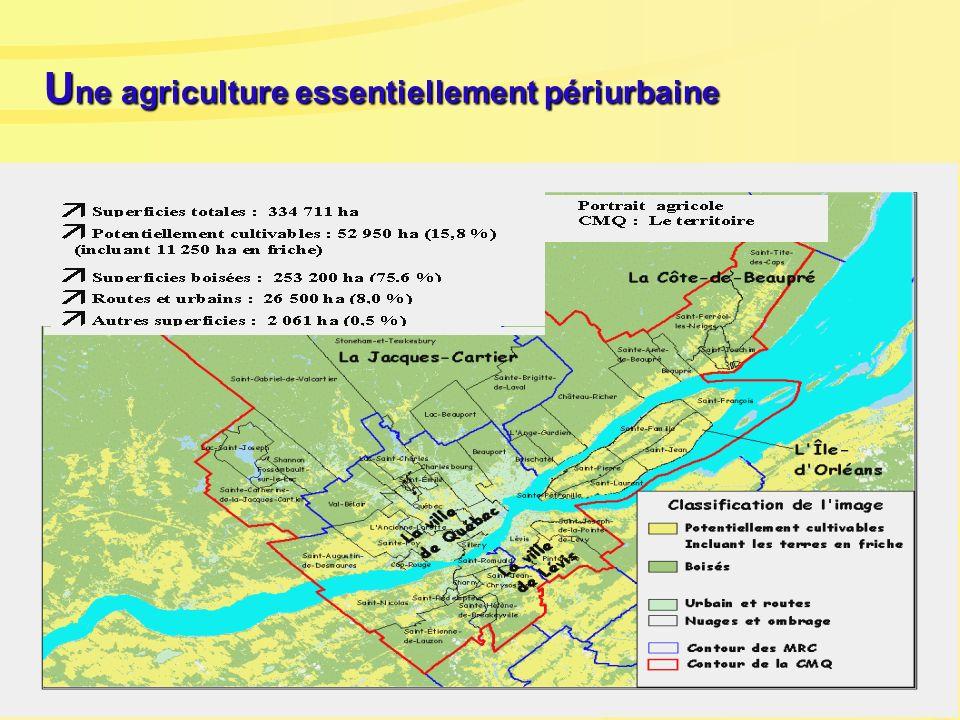 Superficies cultivées (Mapaq - données 2002) Culture Hectares Fourrage et pâturages 5 256 Céréales et protéagineux 1 900 Fruits et légumes 854 Autres superficies 256 Total 8 266
