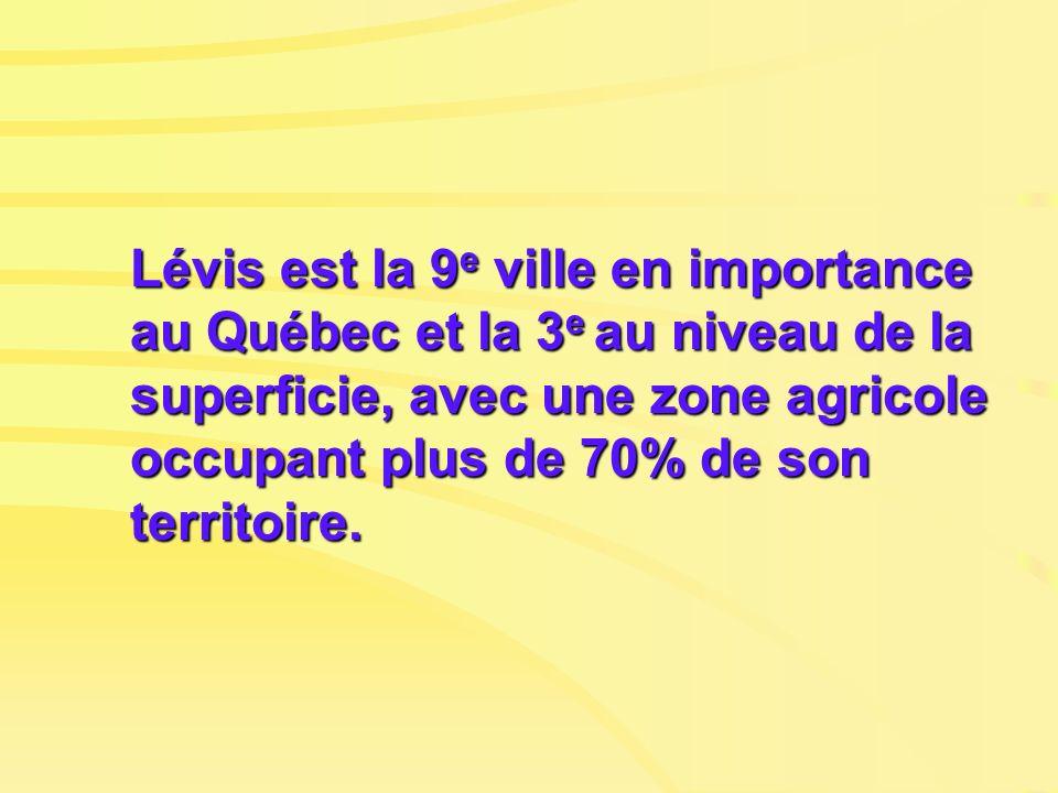 La diversité de la production agricole des exploitations de Lévis et le caractère biophysique favorable des sols sont indéniablement des atouts pour lagriculture dans la région.