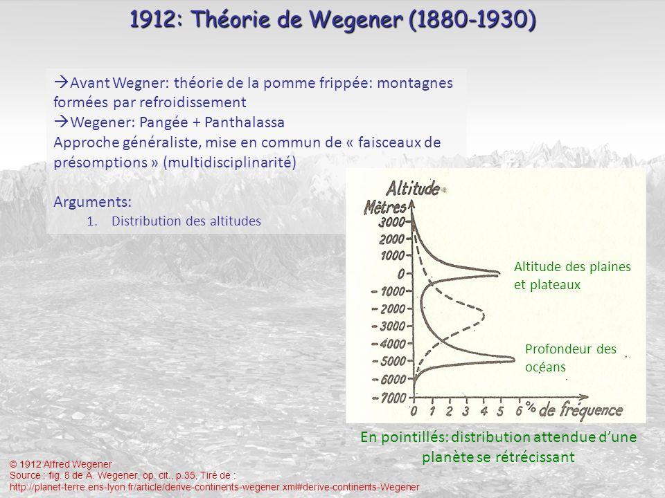 1912: Théorie de Wegener (1880-1930) Avant Wegner: théorie de la pomme frippée: montagnes formées par refroidissement Wegener: Pangée + Panthalassa Ap