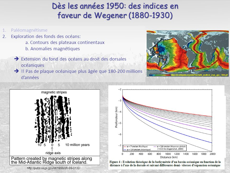 Dès les années 1950: des indices en faveur de Wegener (1880-1930) 1.Paléomagnétisme 2.Exploration des fonds des océans: a. Contours des plateaux conti