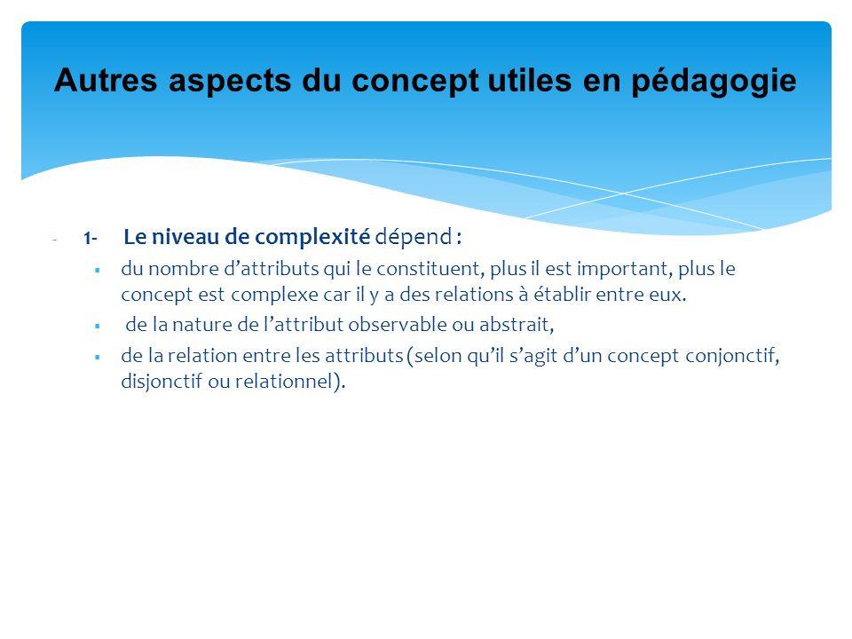 - 1- Le niveau de complexité dépend : du nombre dattributs qui le constituent, plus il est important, plus le concept est complexe car il y a des rela