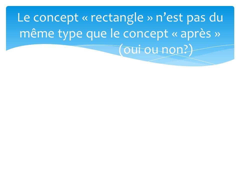 Le concept « rectangle » nest pas du même type que le concept « après » (oui ou non?)