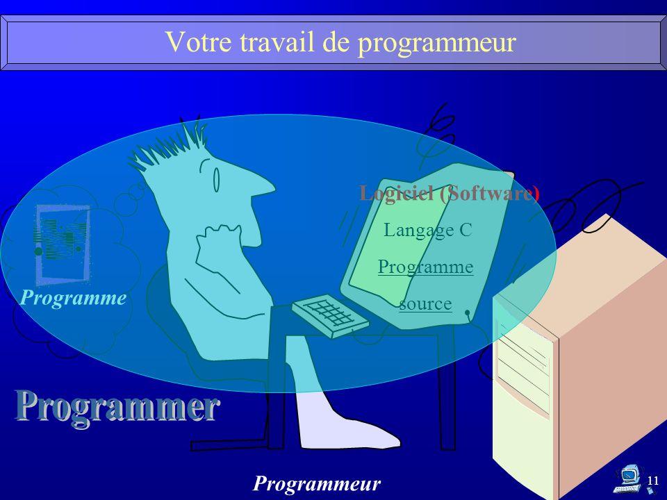 11 Votre travail de programmeur Programmeur Langage C Programme source Logiciel (Software) Programme