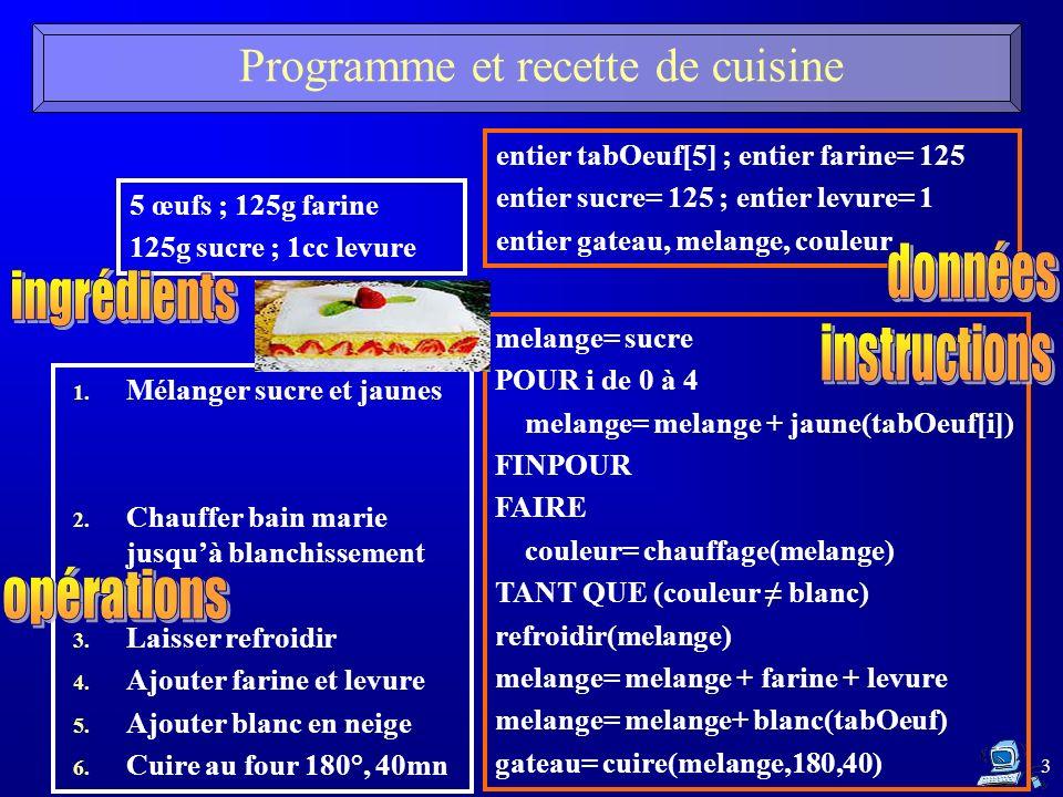 3 Programme et recette de cuisine entier tabOeuf[5] ; entier farine= 125 entier sucre= 125 ; entier levure= 1 entier gateau, melange, couleur 5 œufs ; 125g farine 125g sucre ; 1cc levure 1.