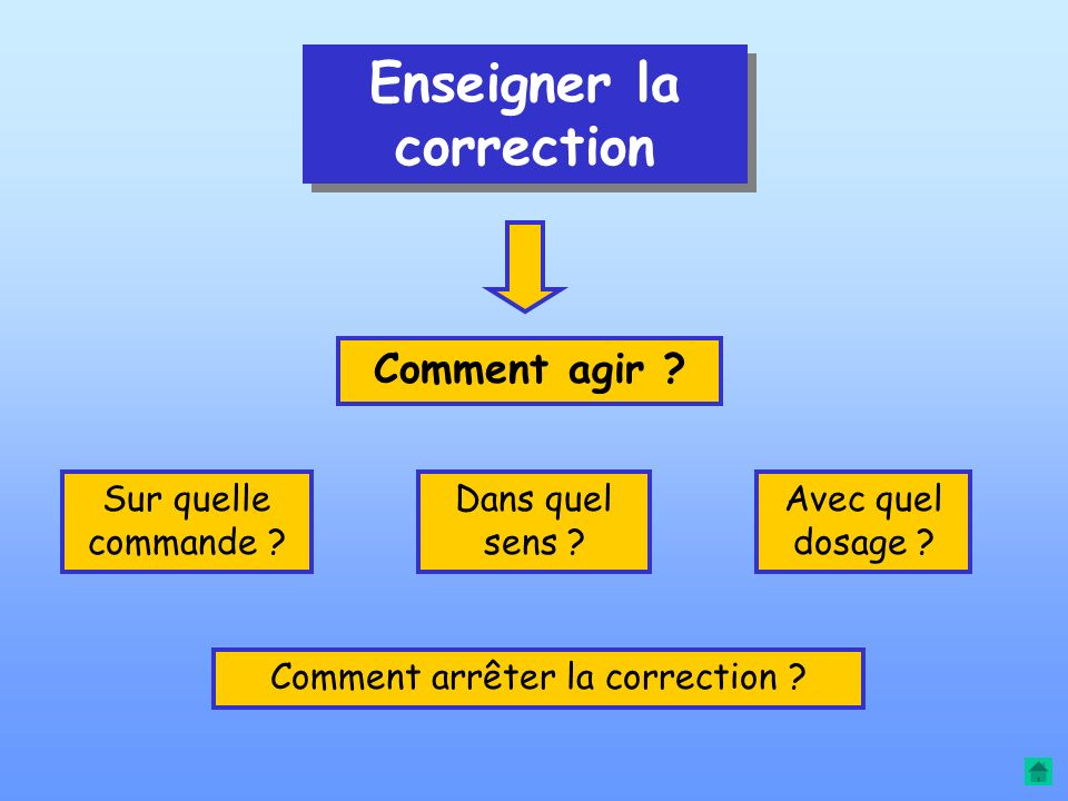Enseigner la détection Recueillir L information Référence visuelle ; Instrumentale ; Perception d efforts etc.