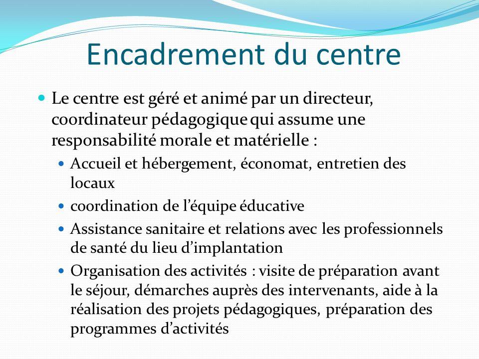 Encadrement du centre Le centre est géré et animé par un directeur, coordinateur pédagogique qui assume une responsabilité morale et matérielle : Accu