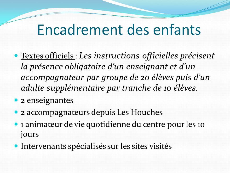 Encadrement des enfants Textes officiels : Les instructions officielles précisent la présence obligatoire dun enseignant et dun accompagnateur par gro