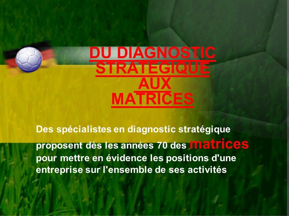 DU DIAGNOSTIC STRATEGIQUE AUX MATRICES Des spécialistes en diagnostic stratégique proposent dès les années 70 des matrices pour mettre en évidence les positions d une entreprise sur l ensemble de ses activités
