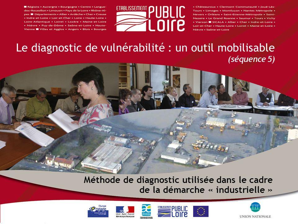 2 Plan de l intervention Le diagnostic de vulnérabilité : un outil mobilisable 1) Un diagnostic pour quel type dentreprise .