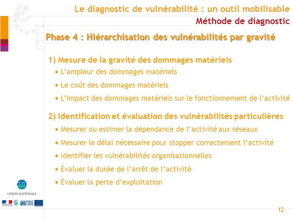 12 Phase 4 : Hiérarchisation des vulnérabilités par gravité Lampleur des dommages matériels Le coût des dommages matériels Limpact des dommages matéri