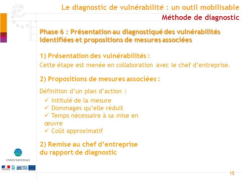 15 Phase 6 : Présentation au diagnostiqué des vulnérabilités identifiées et propositions de mesures associées Cette étape est menée en collaboration a