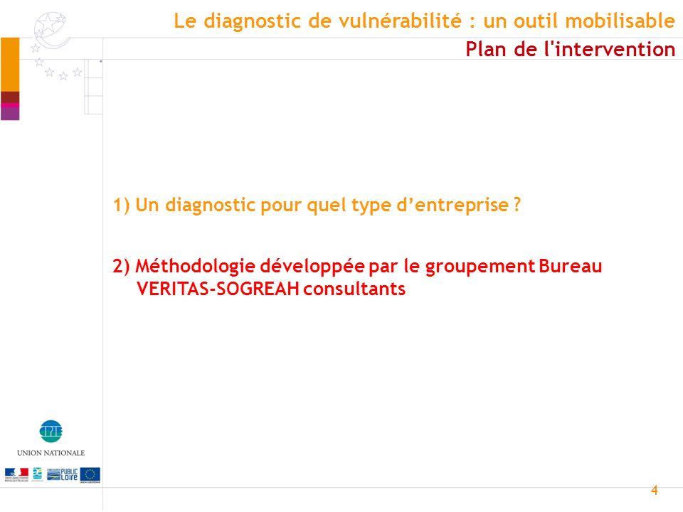 5 Le développement de la méthode sappuie sur 3 axes principaux : Développement dune méthodologie et dun logiciel support à la réalisation de diagnostic de vulnérabilité Formation des diagnostiqueurs Réalisation du diagnostic de vulnérabilité Méthode de diagnostic Le diagnostic de vulnérabilité : un outil mobilisable