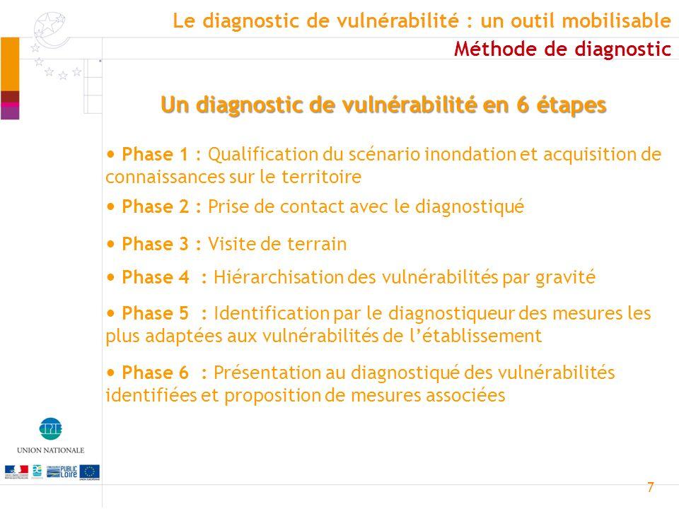 7 Un diagnostic de vulnérabilité en 6 étapes Phase 1 : Qualification du scénario inondation et acquisition de connaissances sur le territoire Phase 2