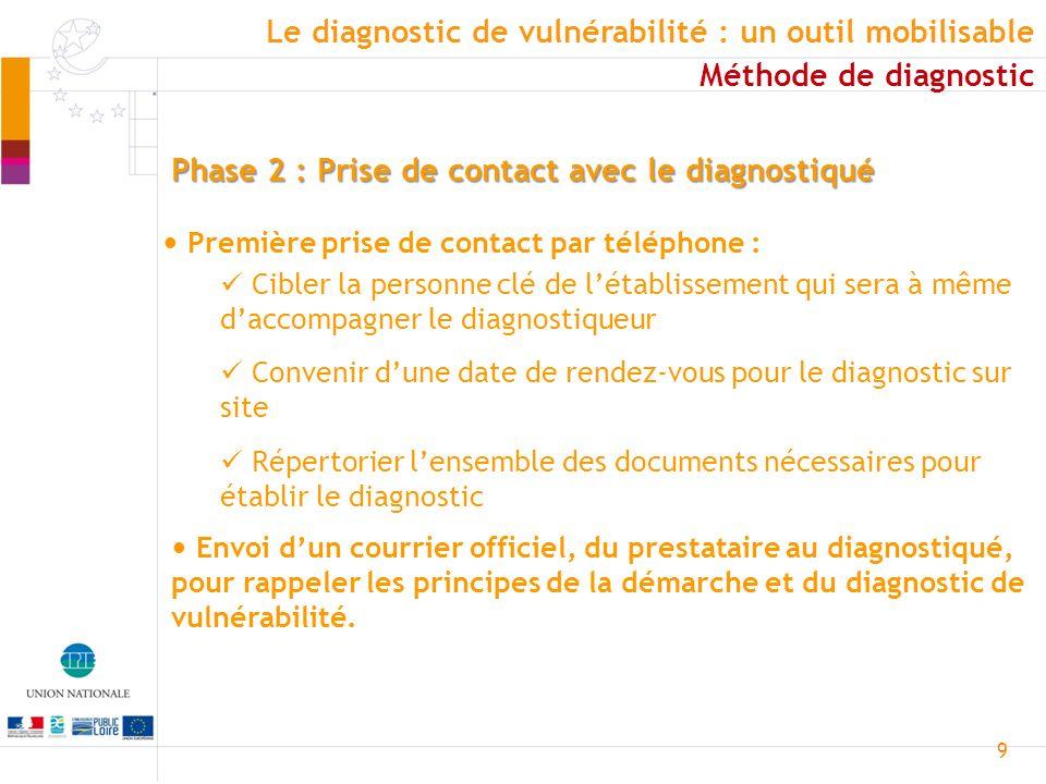 9 Phase 2 : Prise de contact avec le diagnostiqué Première prise de contact par téléphone : Cibler la personne clé de létablissement qui sera à même d