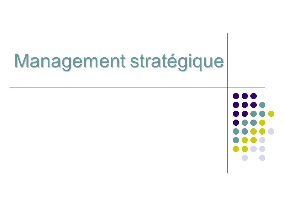 Déroulement du cours Le diagnostic stratégique Les stratégies Business et Corporate Mise en œuvre des stratégies Les concepts fondamentaux de la stratégie