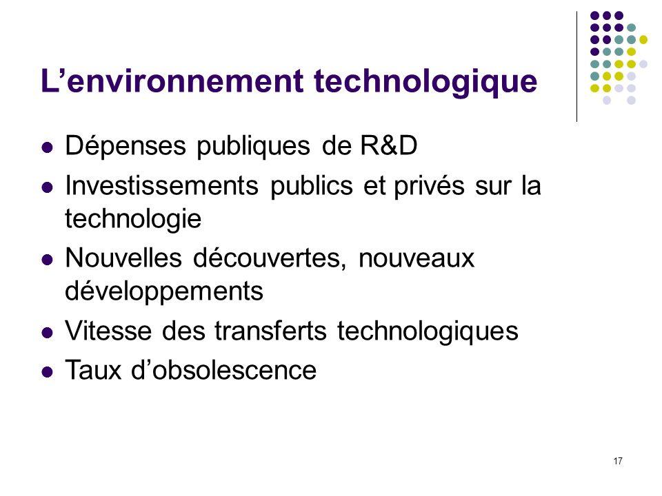 17 Lenvironnement technologique Dépenses publiques de R&D Investissements publics et privés sur la technologie Nouvelles découvertes, nouveaux dévelop