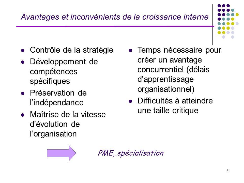 39 Avantages et inconvénients de la croissance interne Contrôle de la stratégie Développement de compétences spécifiques Préservation de lindépendance