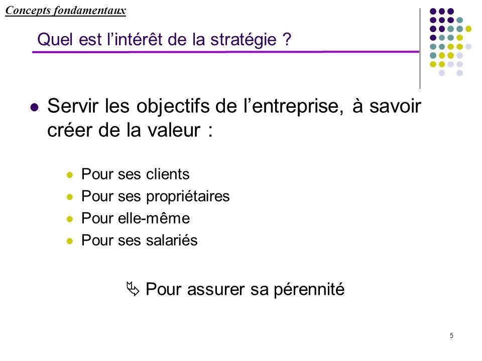 5 Quel est lintérêt de la stratégie ? Concepts fondamentaux Servir les objectifs de lentreprise, à savoir créer de la valeur : Pour ses clients Pour s