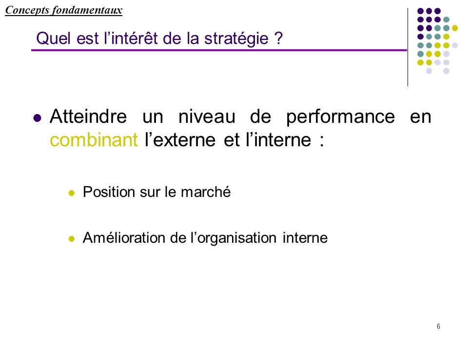 6 Atteindre un niveau de performance en combinant lexterne et linterne : Position sur le marché Amélioration de lorganisation interne Concepts fondame
