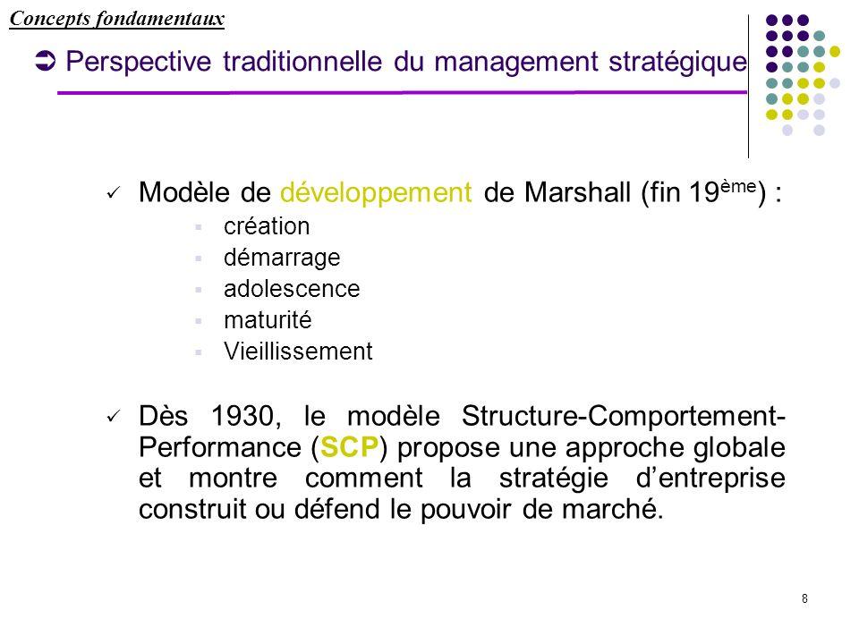 8 Perspective traditionnelle du management stratégique Modèle de développement de Marshall (fin 19 ème ) : création démarrage adolescence maturité Vie