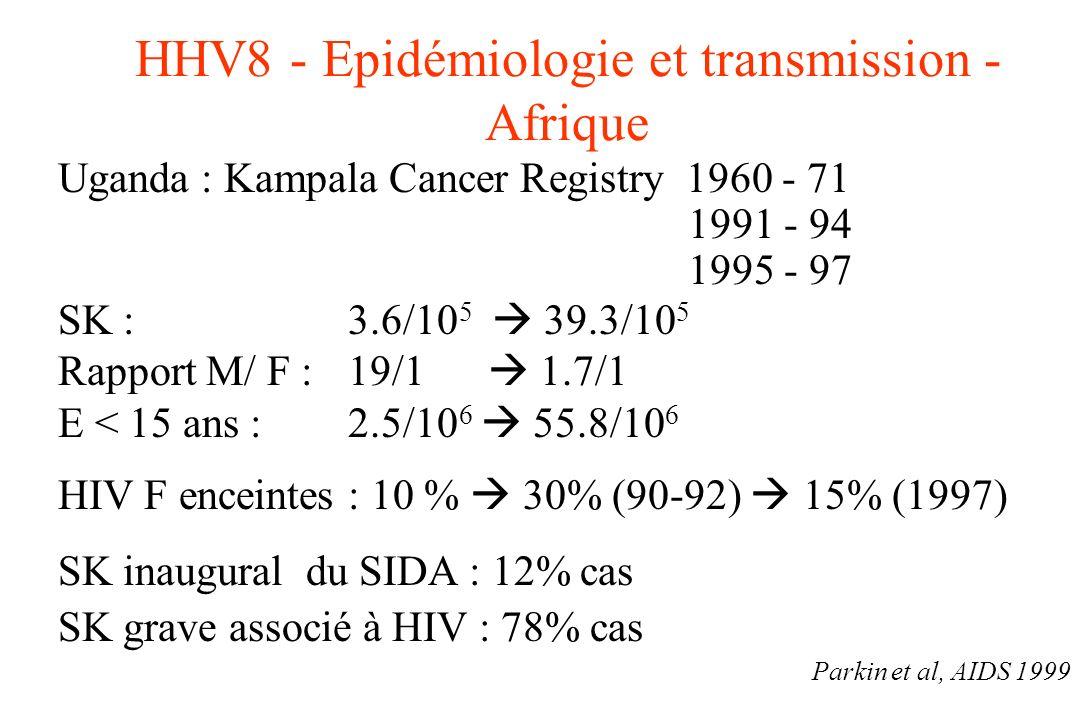 HHV8 - Epidémiologie et transmission - Afrique Uganda : Kampala Cancer Registry 1960 - 71 1991 - 94 1995 - 97 SK : 3.6/10 5 39.3/10 5 Rapport M/ F :19