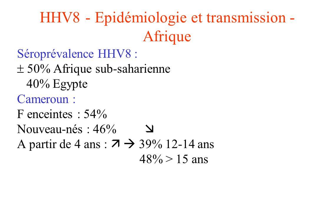 HHV8 - Epidémiologie et transmission - Afrique Séroprévalence HHV8 : 50% Afrique sub-saharienne 40% Egypte Cameroun : F enceintes : 54% Nouveau-nés :
