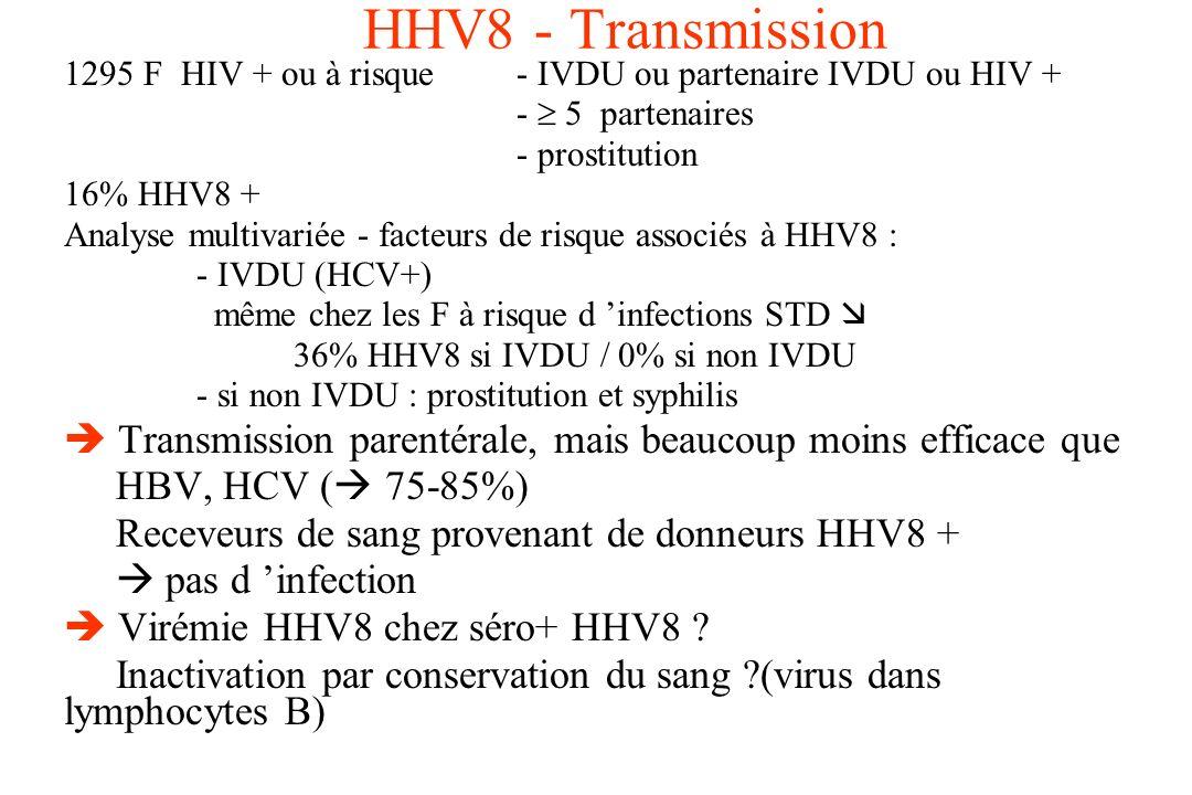 HHV8 - Transmission 1295 F HIV + ou à risque- IVDU ou partenaire IVDU ou HIV + - 5 partenaires - prostitution 16% HHV8 + Analyse multivariée - facteur