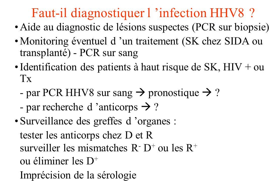 Faut-il diagnostiquer l infection HHV8 ? Aide au diagnostic de lésions suspectes (PCR sur biopsie) Monitoring éventuel d un traitement (SK chez SIDA o