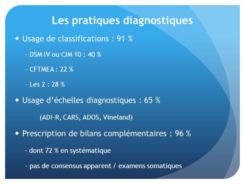 Les pratiques diagnostiques Usage de classifications : 91 % - DSM IV ou CIM 10 : 40 % - CFTMEA : 22 % - Les 2 : 28 % Usage déchelles diagnostiques : 65 % (ADI-R, CARS, ADOS, Vineland) Prescription de bilans complémentaires : 96 % - dont 72 % en systématique - pas de consensus apparent / examens somatiques