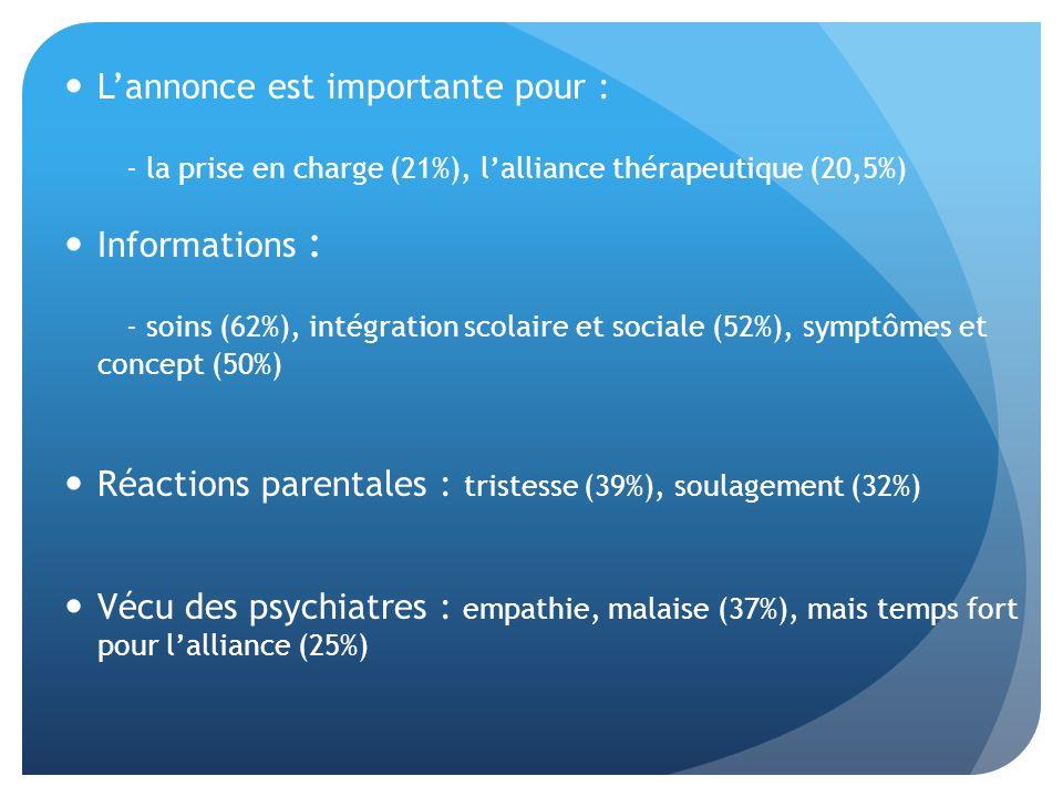 Lannonce est importante pour : - la prise en charge (21%), lalliance thérapeutique (20,5%) Informations : - soins (62%), intégration scolaire et sociale (52%), symptômes et concept (50%) Réactions parentales : tristesse (39%), soulagement (32%) Vécu des psychiatres : empathie, malaise (37%), mais temps fort pour lalliance (25%)