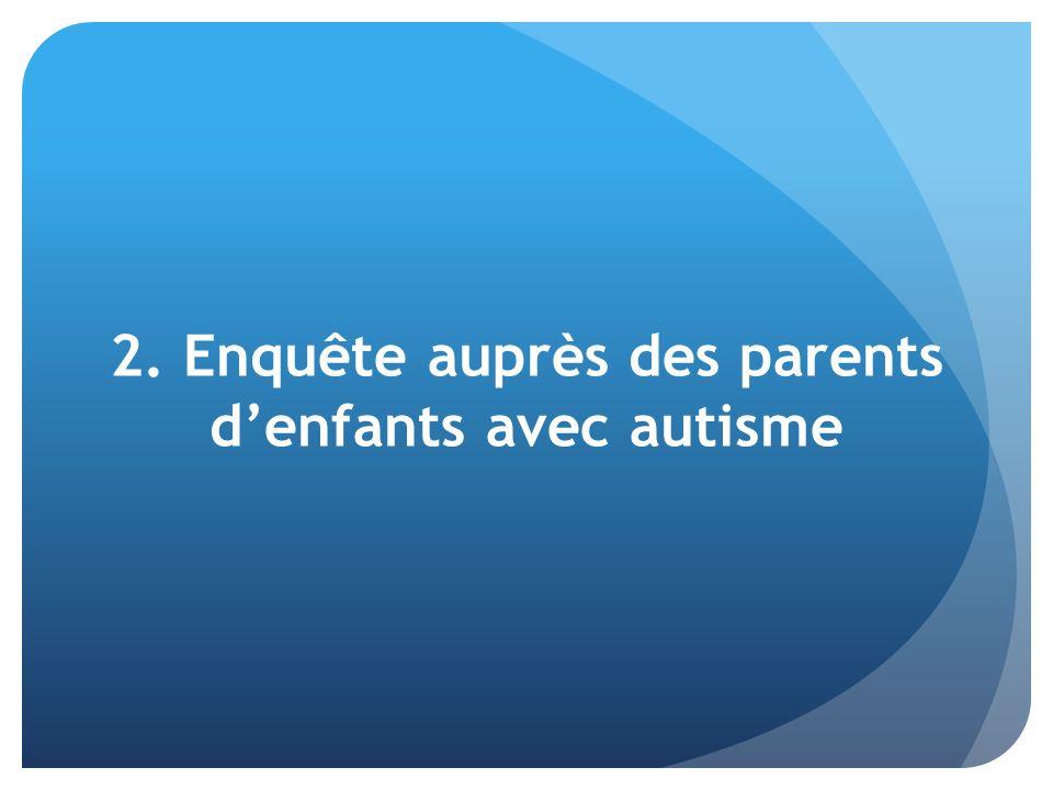 2. Enquête auprès des parents denfants avec autisme